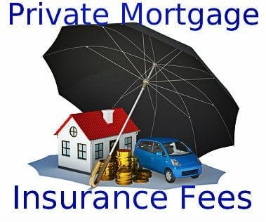 Private Mortgage Insurance Costs