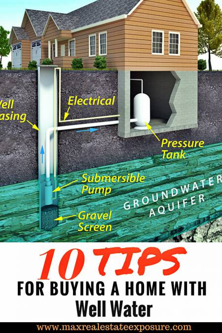 Tips For Buying a Home With a Well