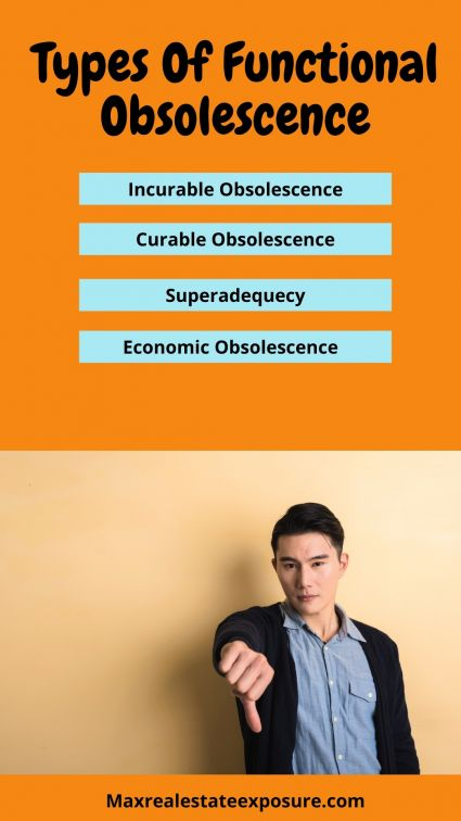 Types of Functional Obsolescence
